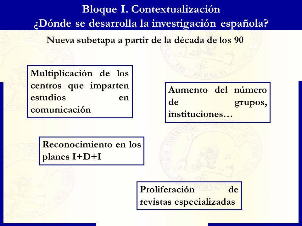Bloque I. Contextualización