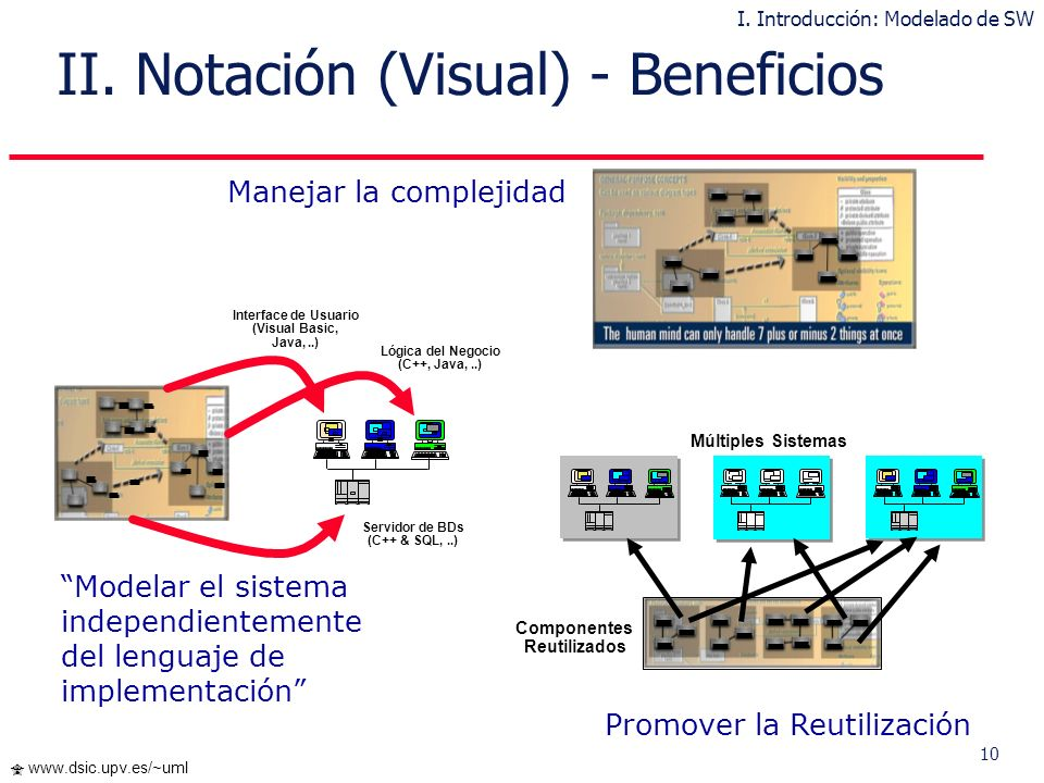 II. Notación (Visual) - Beneficios