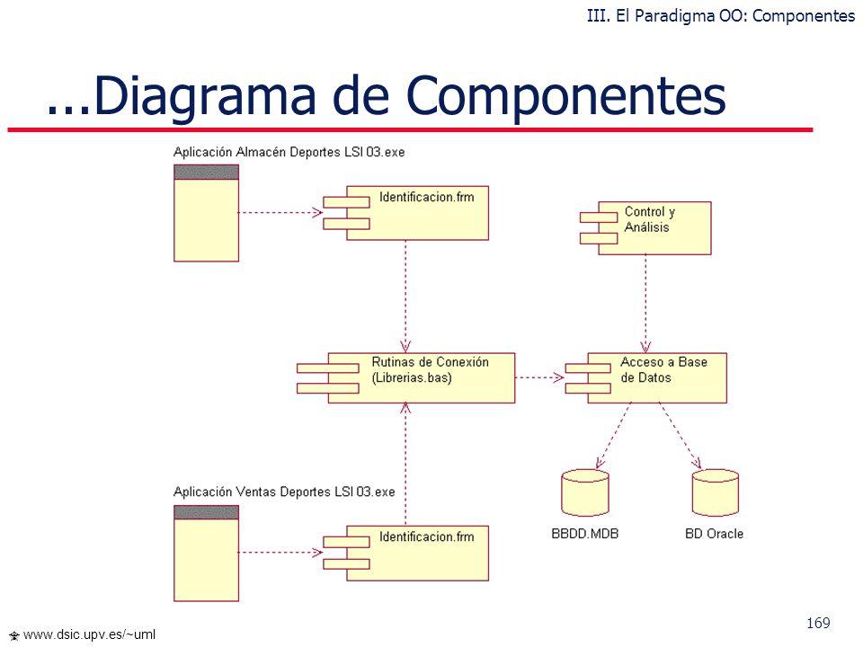 ...Diagrama de Componentes