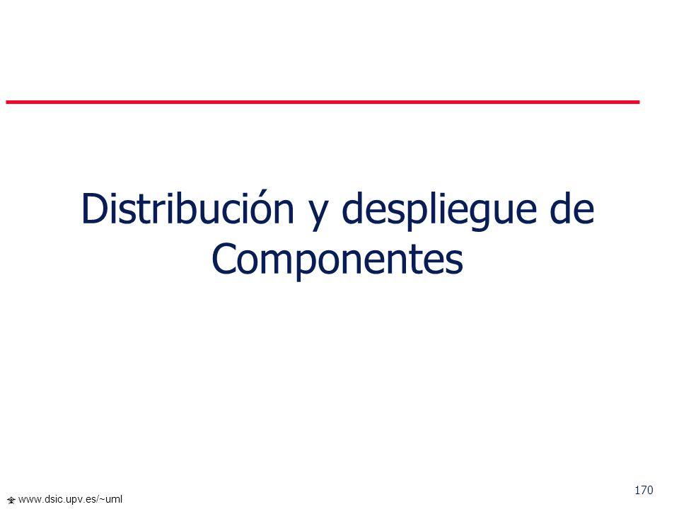 Distribución y despliegue de Componentes