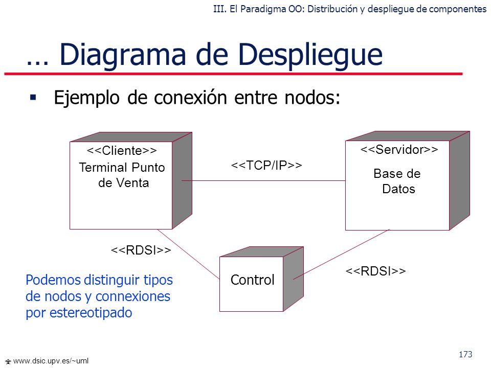 … Diagrama de Despliegue