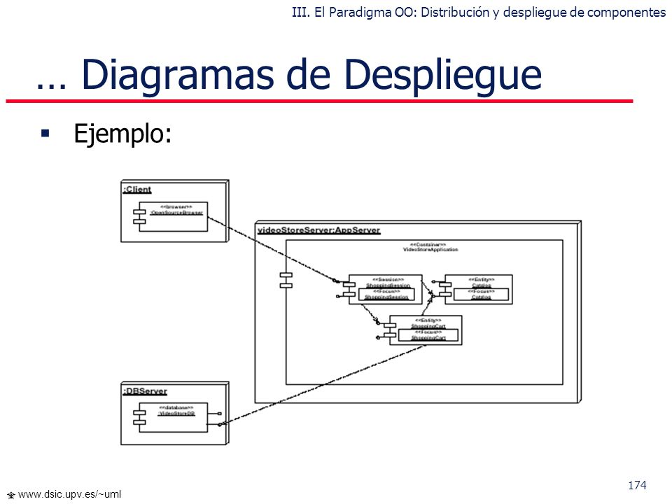… Diagramas de Despliegue