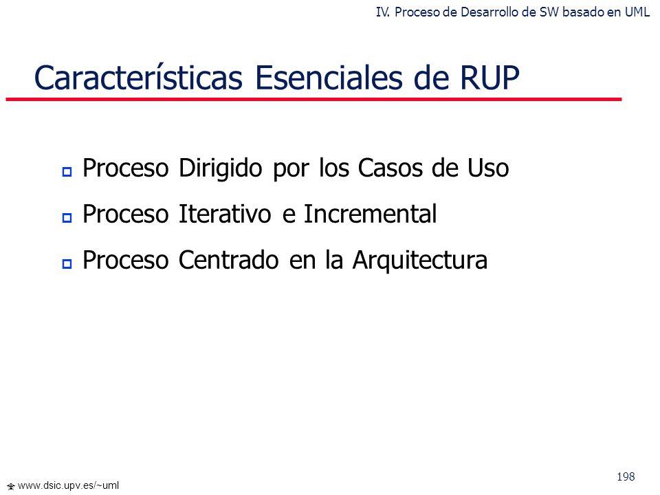 Características Esenciales de RUP