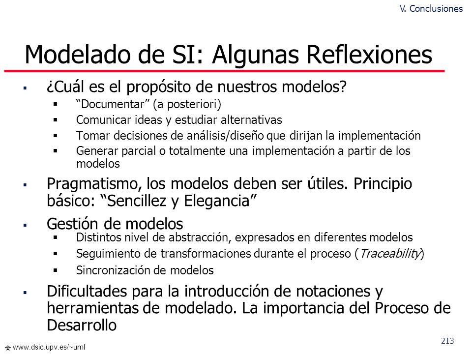 Modelado de SI: Algunas Reflexiones