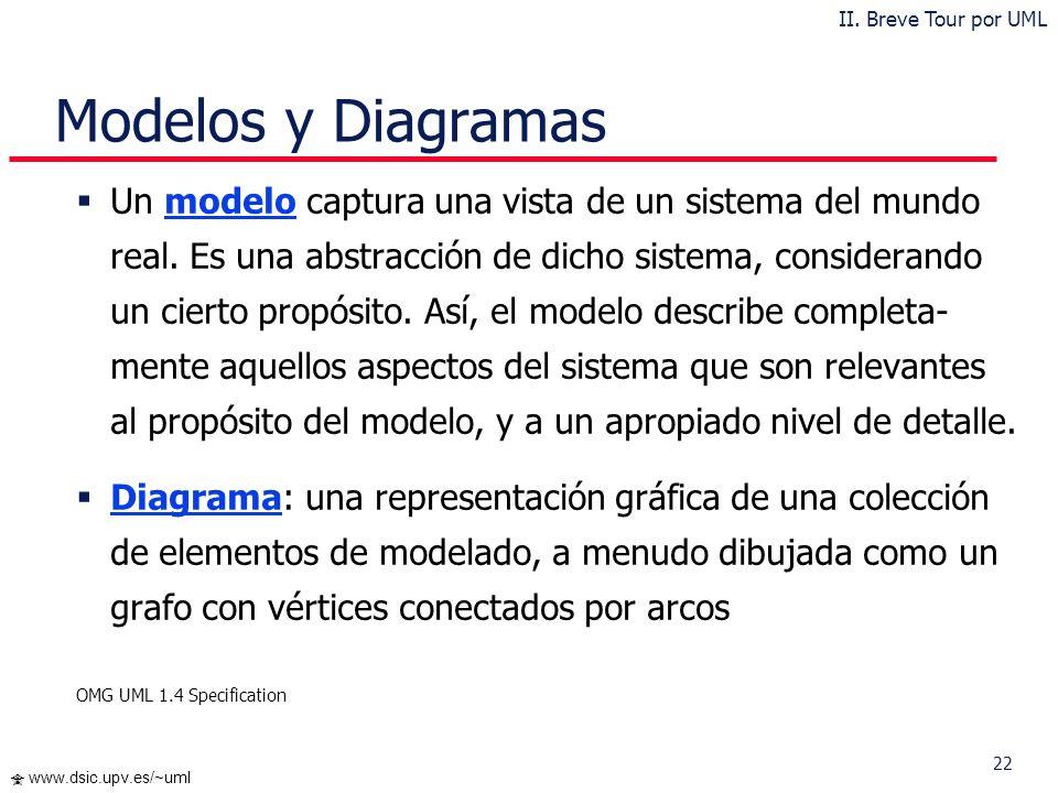 II. Breve Tour por UML Modelos y Diagramas.
