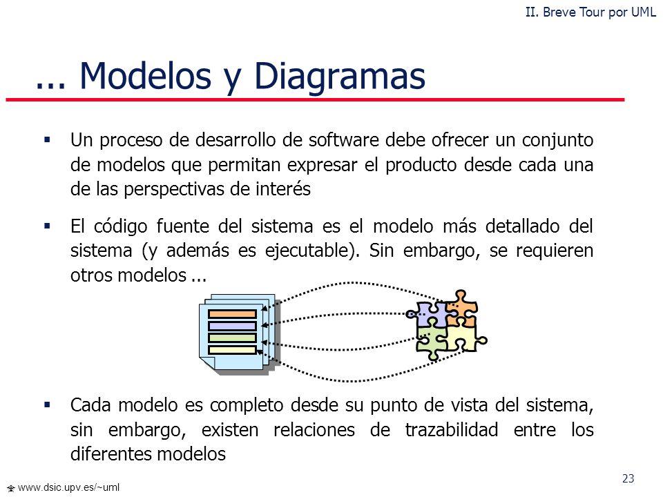 II. Breve Tour por UML ... Modelos y Diagramas.
