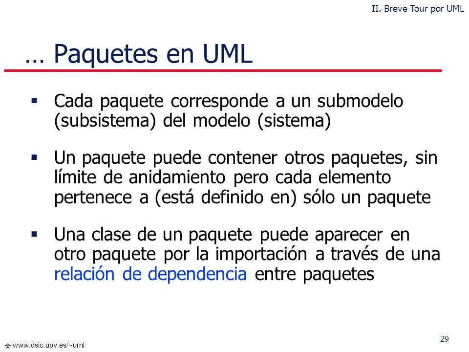 II. Breve Tour por UML … Paquetes en UML. Cada paquete corresponde a un submodelo (subsistema) del modelo (sistema)