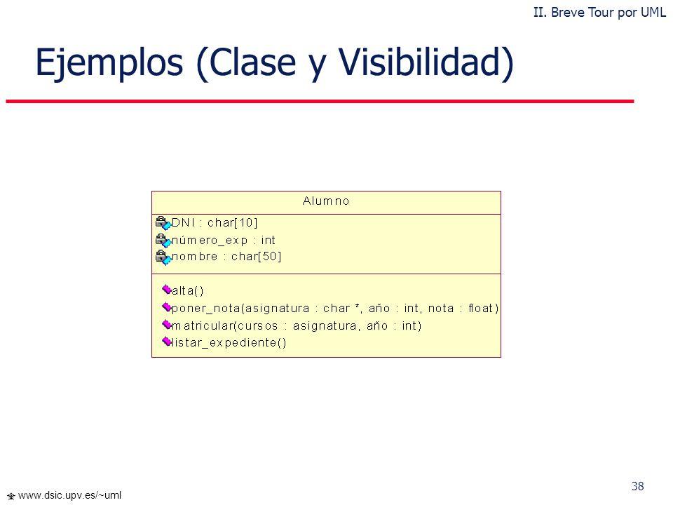 Ejemplos (Clase y Visibilidad)