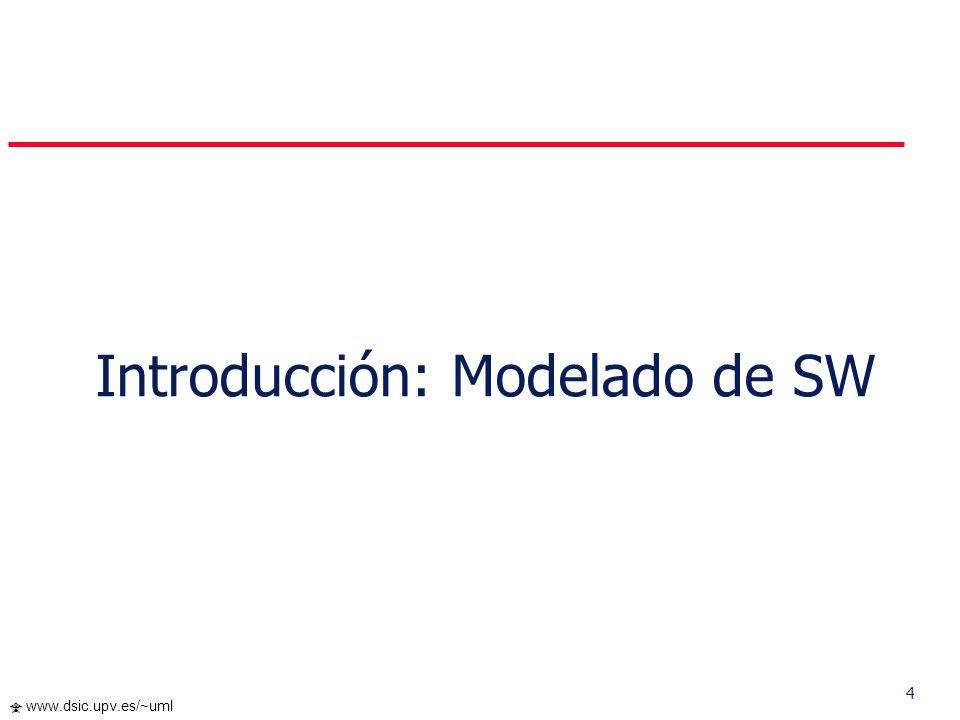 Introducción: Modelado de SW