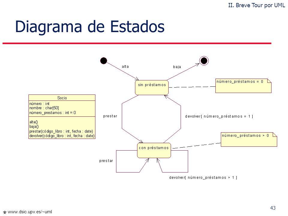 Diagrama de Estados II. Breve Tour por UML