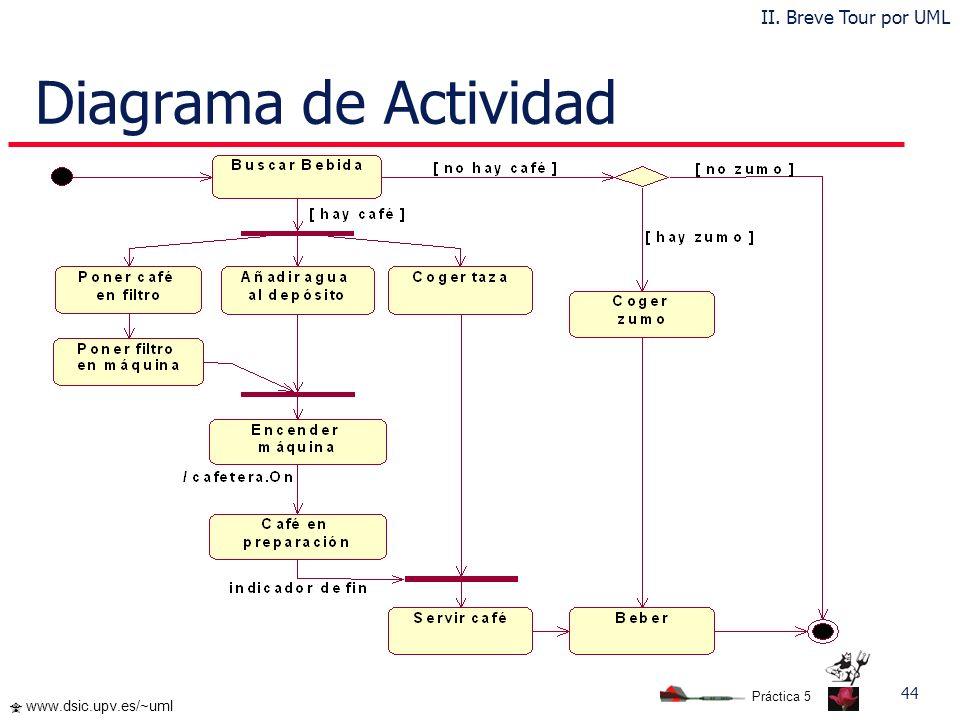 Diagrama de Actividad II. Breve Tour por UML