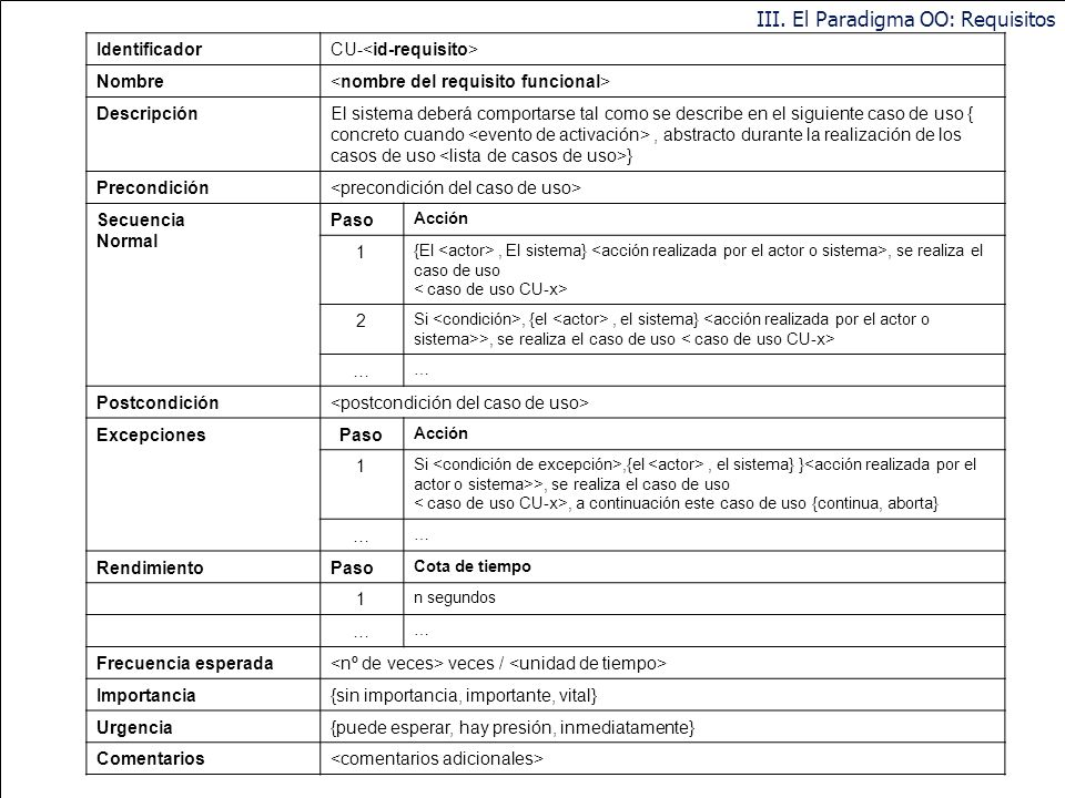 III. El Paradigma OO: Requisitos