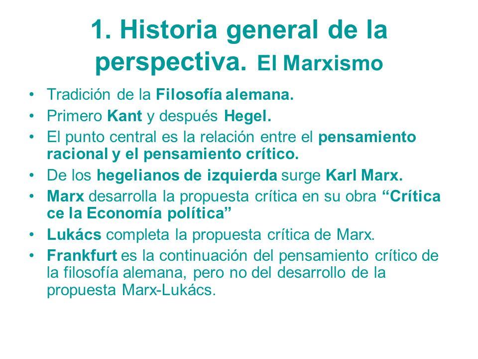1. Historia general de la perspectiva. El Marxismo
