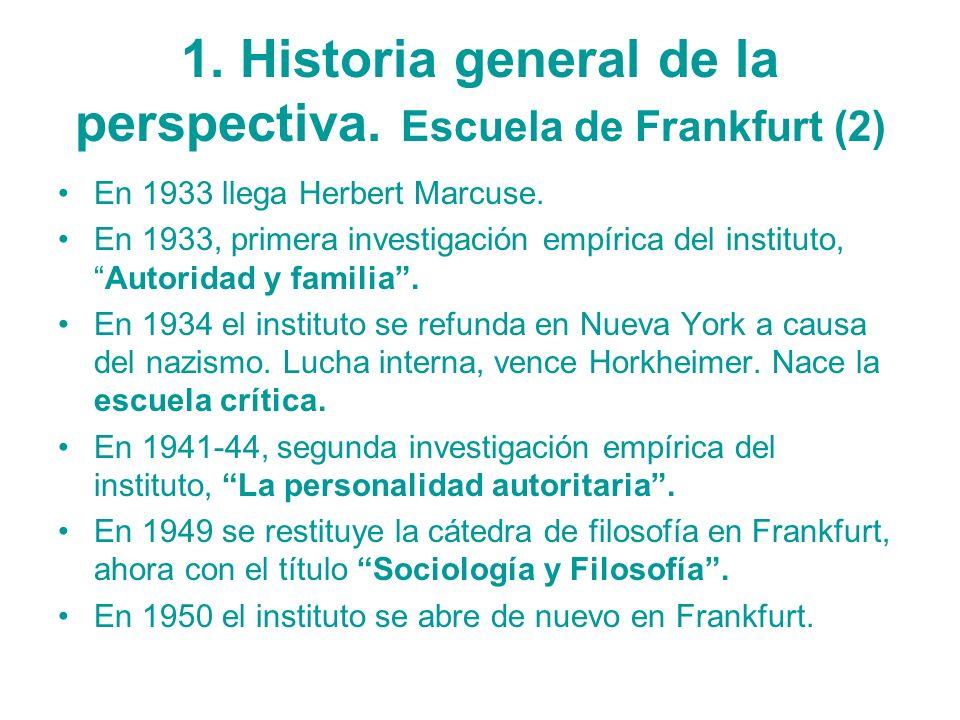 1. Historia general de la perspectiva. Escuela de Frankfurt (2)