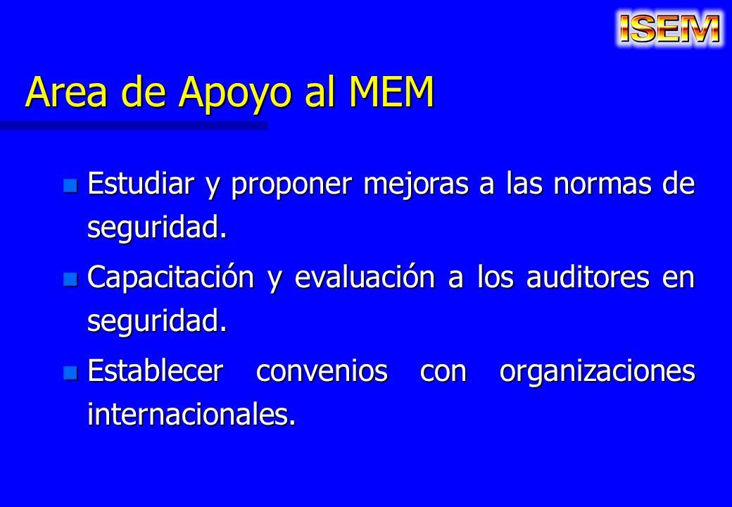 Area de Apoyo al MEM Estudiar y proponer mejoras a las normas de seguridad. Capacitación y evaluación a los auditores en seguridad.