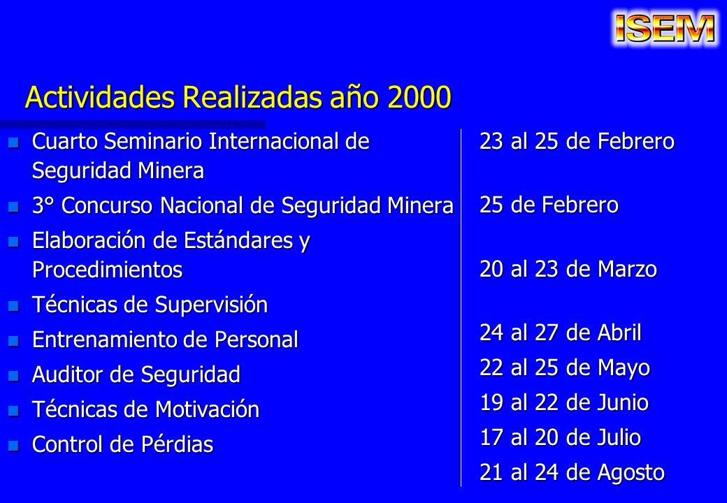 Actividades Realizadas año 2000