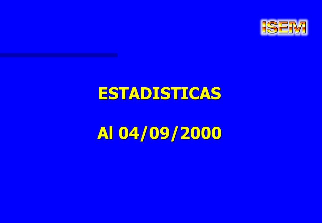 ESTADISTICAS Al 04/09/2000