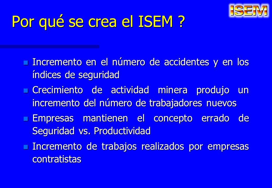 Por qué se crea el ISEM Incremento en el número de accidentes y en los índices de seguridad.