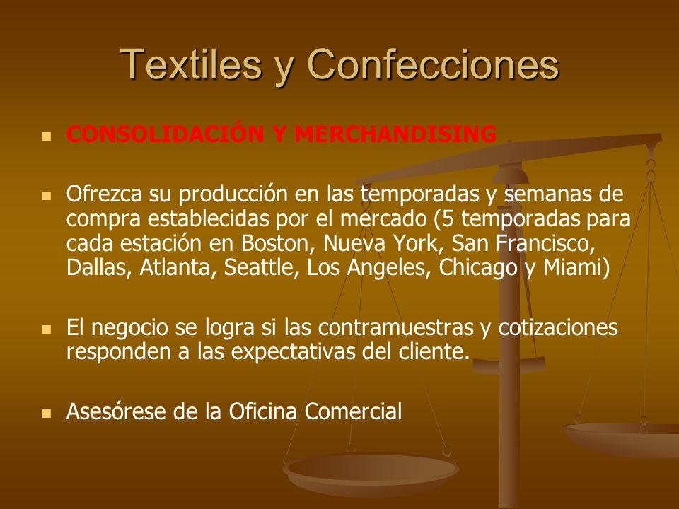 Textiles y Confecciones