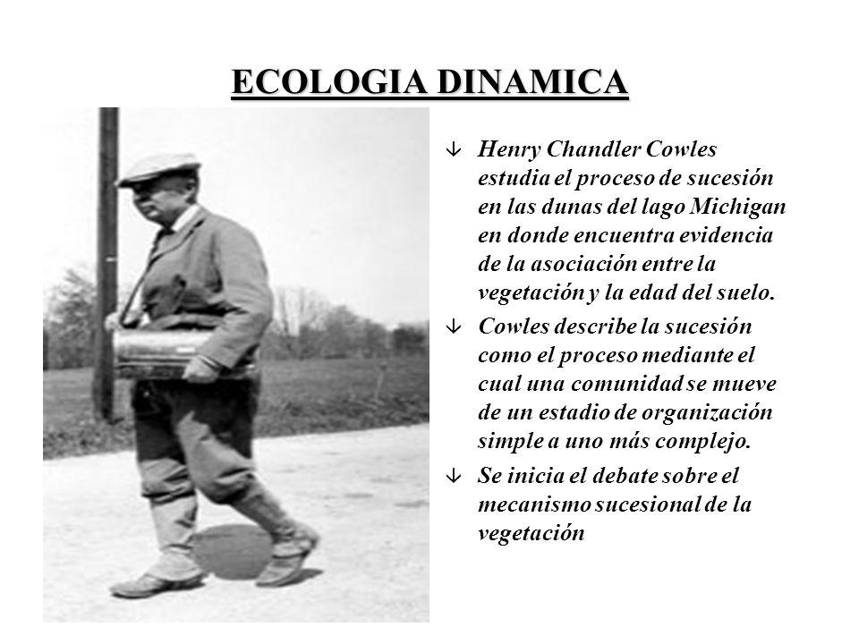 ECOLOGIA DINAMICA