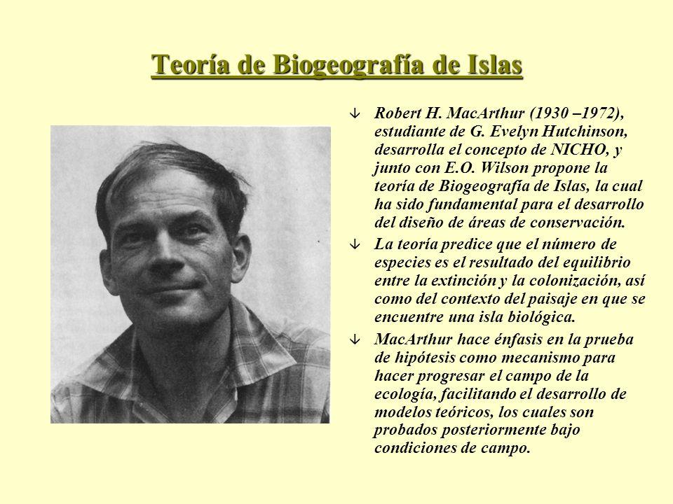 Teoría de Biogeografía de Islas