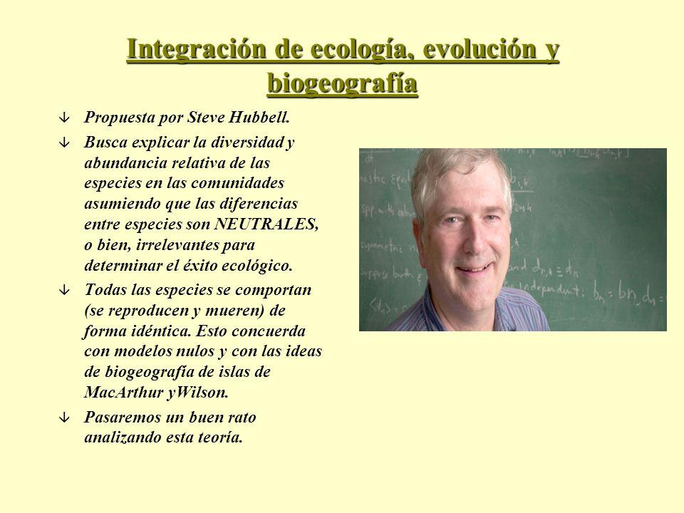 Integración de ecología, evolución y biogeografía