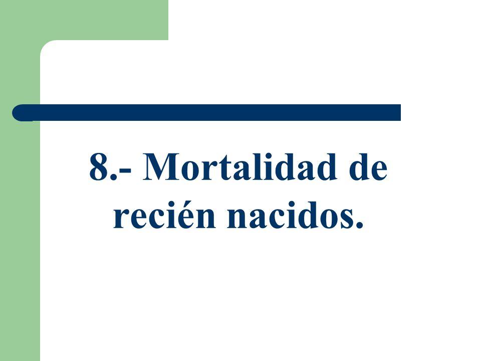 8.- Mortalidad de recién nacidos.