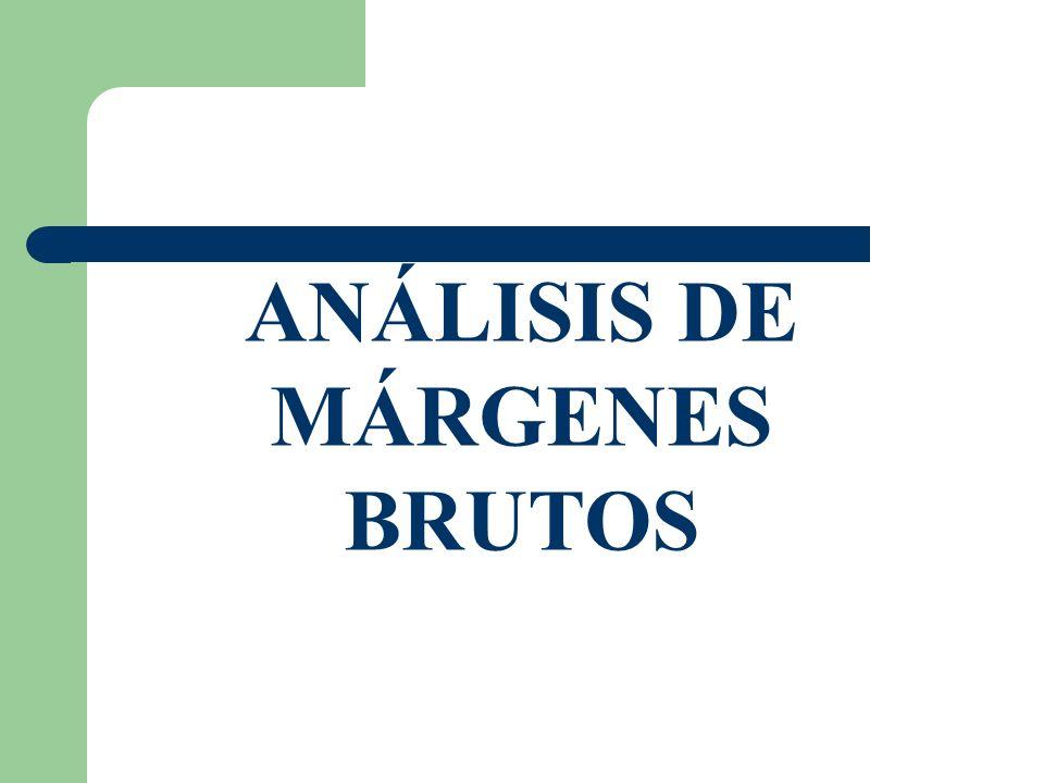 ANÁLISIS DE MÁRGENES BRUTOS