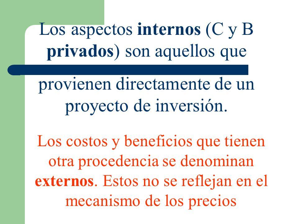 Los aspectos internos (C y B privados) son aquellos que
