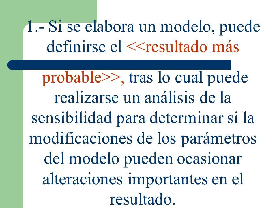1.- Si se elabora un modelo, puede definirse el <<resultado más