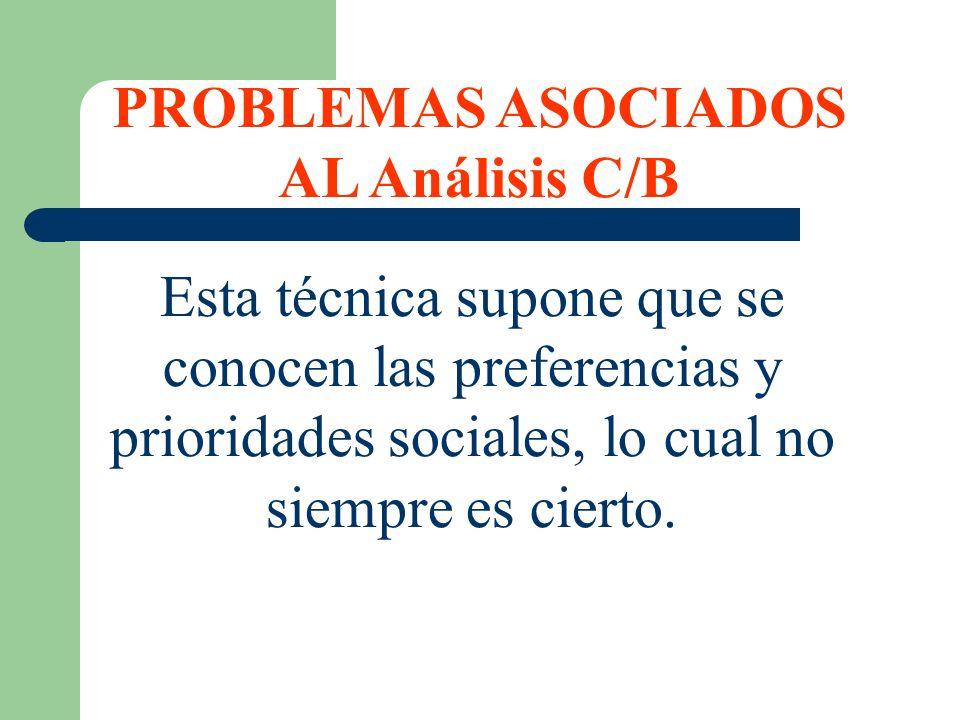 PROBLEMAS ASOCIADOS AL Análisis C/B