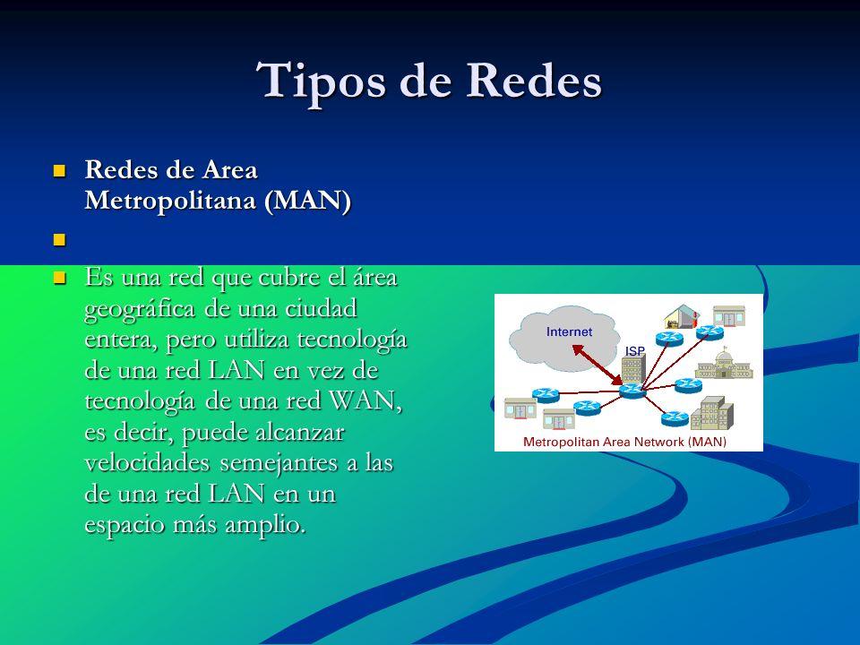 Tipos de Redes Redes de Area Metropolitana (MAN)