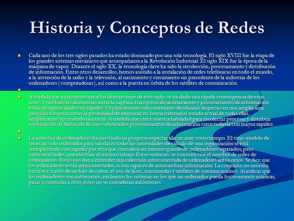 Historia y Conceptos de Redes
