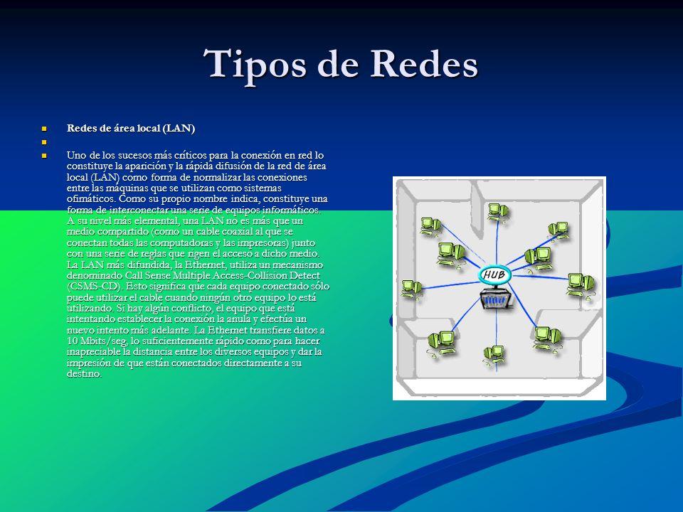 Tipos de Redes Redes de área local (LAN)