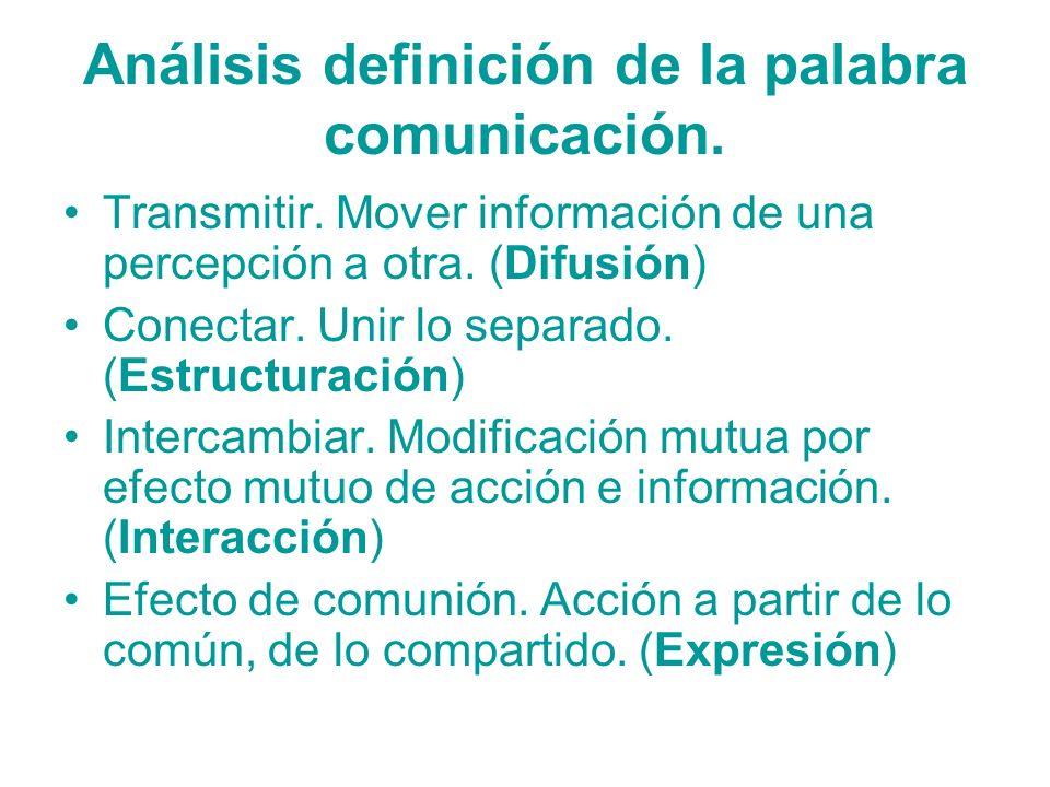 Análisis definición de la palabra comunicación.