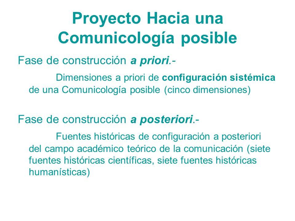 Proyecto Hacia una Comunicología posible