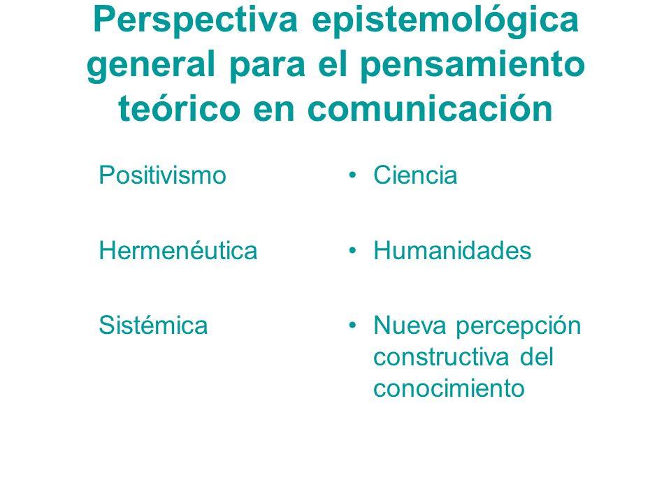 Perspectiva epistemológica general para el pensamiento teórico en comunicación