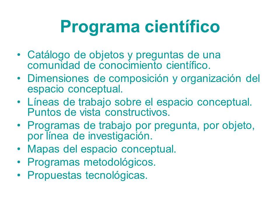 Programa científico Catálogo de objetos y preguntas de una comunidad de conocimiento científico.
