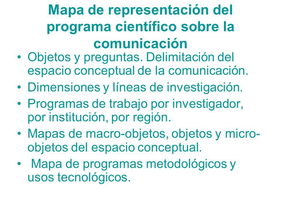 Mapa de representación del programa científico sobre la comunicación