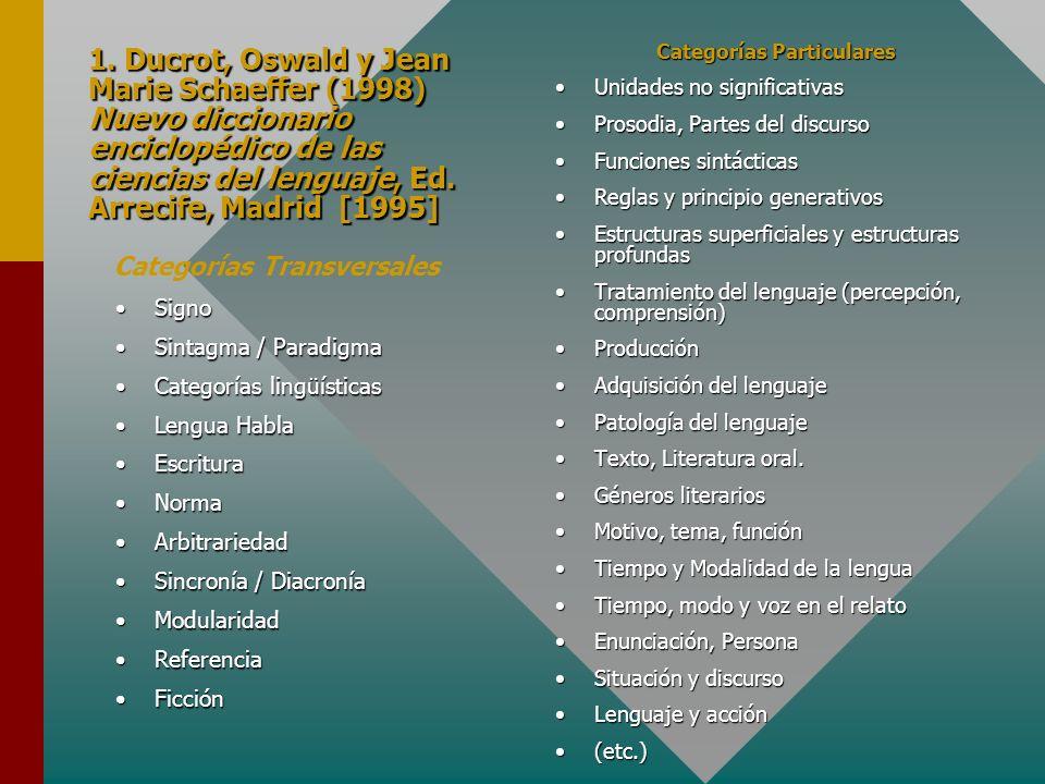 Categorías Particulares Categorías Transversales