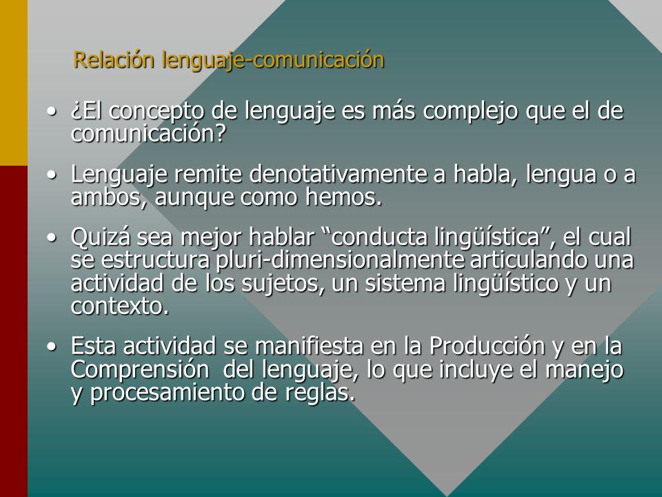 Relación lenguaje-comunicación