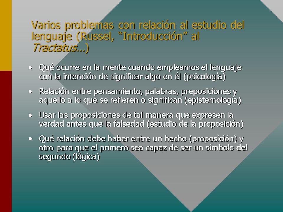 Varios problemas con relación al estudio del lenguaje (Russel, Introducción al Tractatus…)