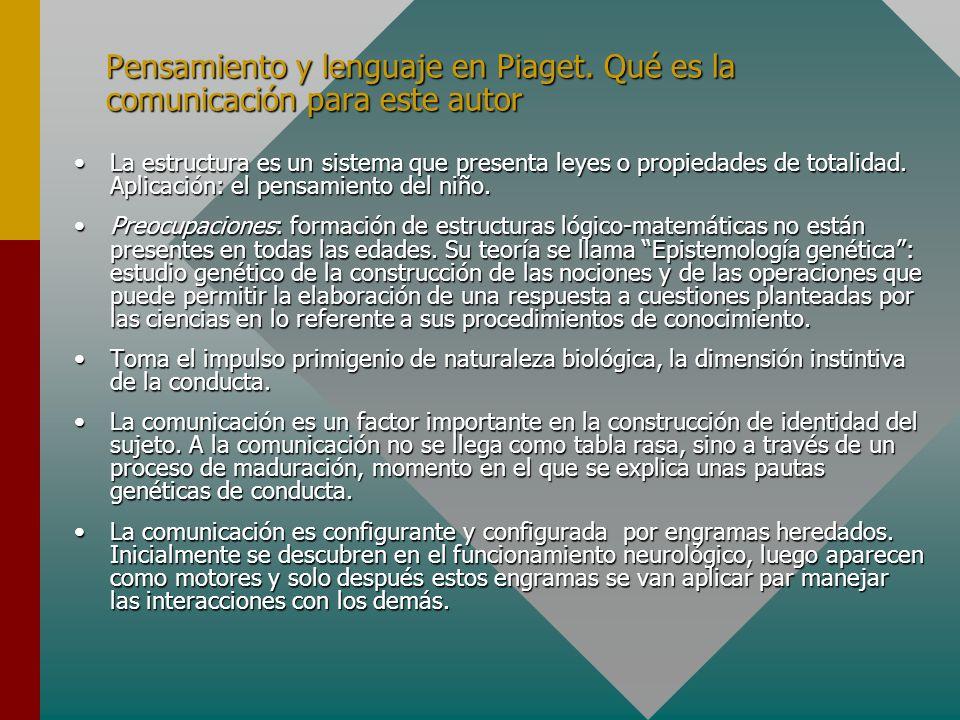 Pensamiento y lenguaje en Piaget