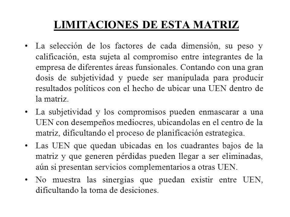 LIMITACIONES DE ESTA MATRIZ
