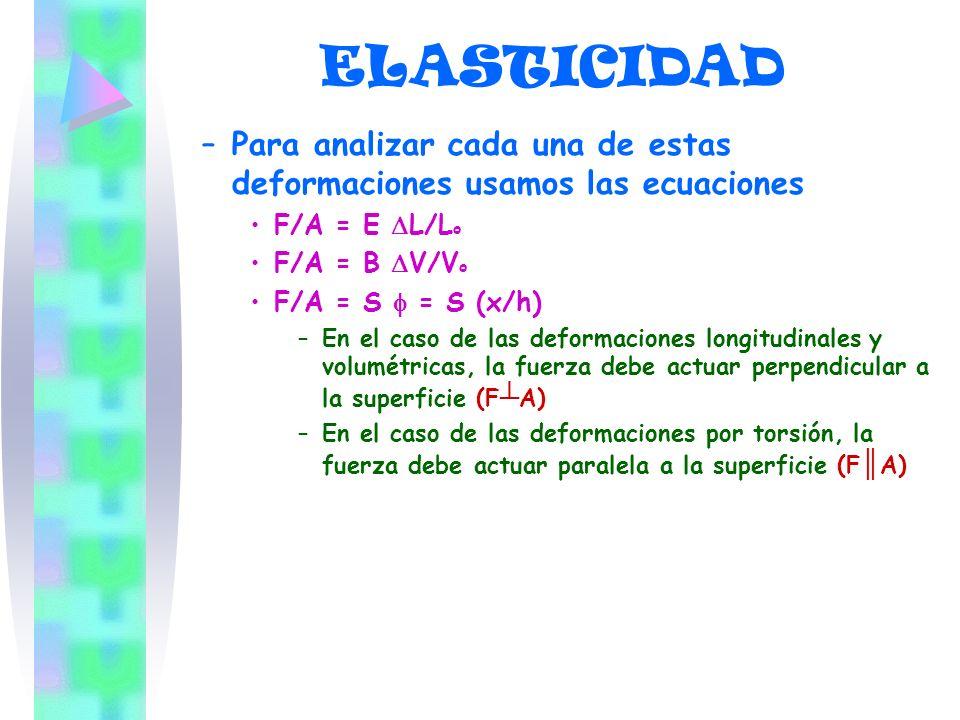 ELASTICIDAD Para analizar cada una de estas deformaciones usamos las ecuaciones. F/A = E DL/Lo. F/A = B DV/Vo.