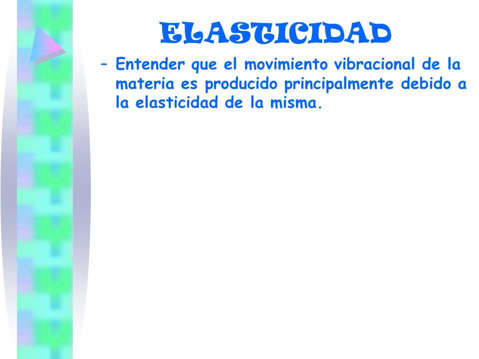 ELASTICIDAD Entender que el movimiento vibracional de la materia es producido principalmente debido a la elasticidad de la misma.