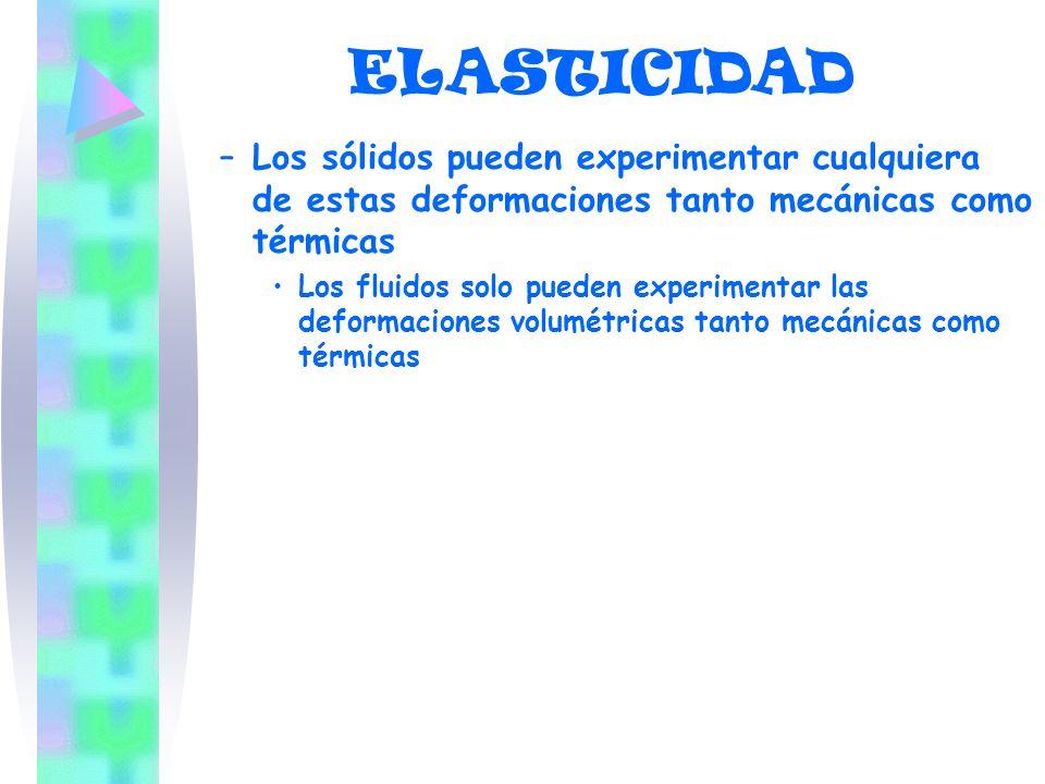 ELASTICIDAD Los sólidos pueden experimentar cualquiera de estas deformaciones tanto mecánicas como térmicas.