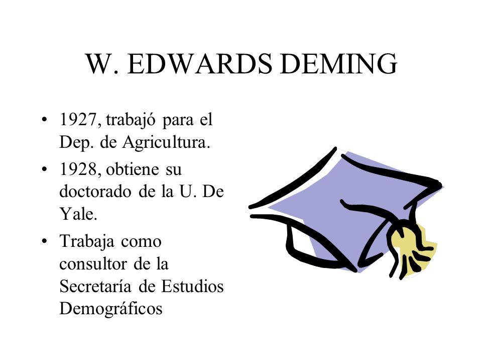 W. EDWARDS DEMING 1927, trabajó para el Dep. de Agricultura.