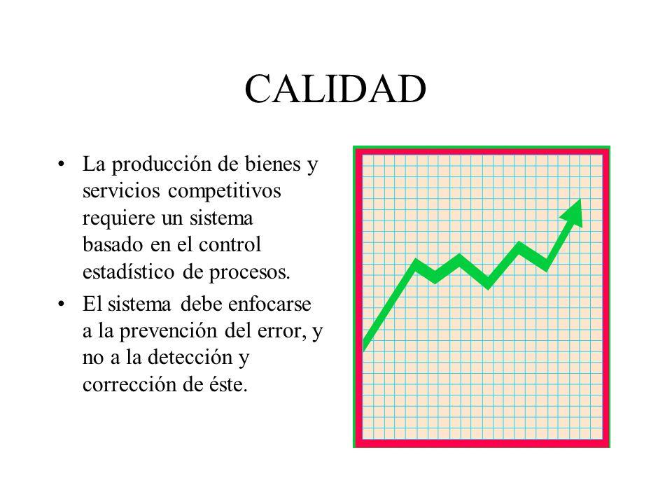 CALIDADLa producción de bienes y servicios competitivos requiere un sistema basado en el control estadístico de procesos.