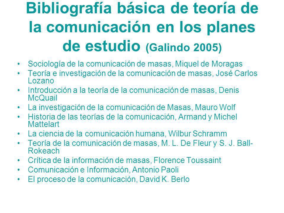 Bibliografía básica de teoría de la comunicación en los planes de estudio (Galindo 2005)